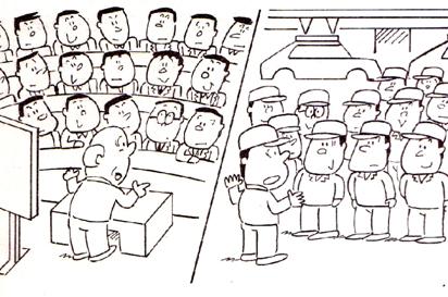 Figura 7: Formar os multiplicadores e garantir a filosofia, a função principal da Direção