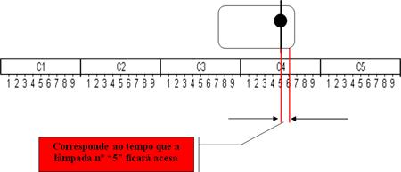 """Figura 7: Marcações no piso de cada Estágio (Detalhe """"a"""")"""
